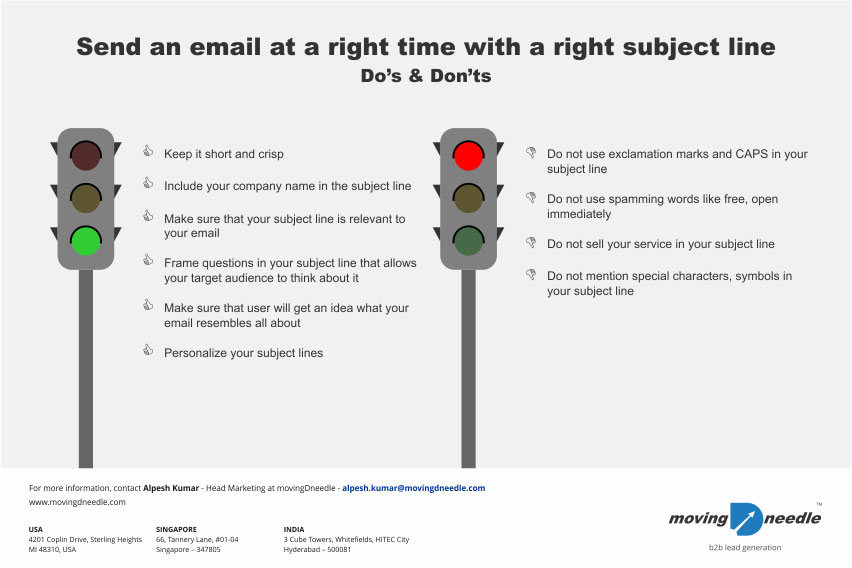 Send an email at a right time with a right subject line